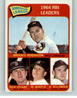Comprehensive Guide to 1960s Mickey Mantle Cards 132