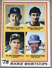 Paul Molitor Cards, Rookie Card and Autographed Memorabilia Guide 4
