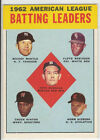 Comprehensive Guide to 1960s Mickey Mantle Cards 95