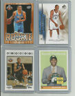 Russell Westbrook Cards, Rookie Cards and Autographed Memorabilia Guide 21