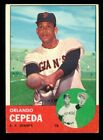 Orlando Cepeda Cards, Rookie Card and Autographed Memorabilia Guide 9