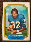 O.J. Simpson Cards, Rookie Card and Autographed Memorabilia Guide 18