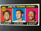 Elvin Hayes Rookie Cards Guide and Checklist  13