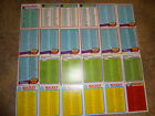 LOT OF 24 CHECKLIST FROM FROM 1975-76 TO 1983-84 OPC O-PEE-CHEE