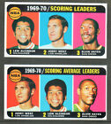 Lot of 80 Different 1970-71 Topps Basketball Cards HOFers Rookies EX MT - NRMT
