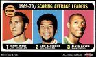 Elvin Hayes Rookie Cards Guide and Checklist  4
