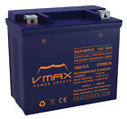 VMAX XCA160R12 SCOOTER GEL BATTERY UPGRADE Kymco 250cc Xciting 250i 2010 2011
