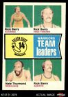 Rick Barry Rookie Cards Guide and Checklist 12