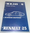 Workshop Manual Renault 25 Lead-Free Fuel Exhaust System Diagnosis, 1985