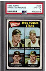 1965 TOPPS #526 A'S ROOIKIE RC JIM CATFISH HUNTER PSA 4 VG-EX (LOOKS LIKE A 6!)