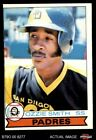 Ozzie Smith Cards, Rookie Cards and Autographed Memorabilia Guide 4