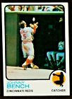 Johnny Bench Card and Memorabilia Guide 18