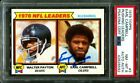 Earl Campbell Cards, Rookie Cards and Memorabilia Guide 44