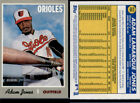 2019 Topps Heritage Baseball Variations Gallery and Checklist 119