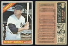 (30573) 1966 Topps 50 Mickey Mantle Yankees-GD