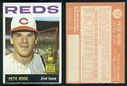 (34309) 1964 Topps 125 Pete Rose Reds-VGX