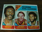 Rick Barry Rookie Cards Guide and Checklist 16