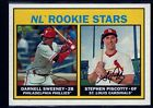 2016 Topps Heritage Baseball Variations Checklist, Guide and Gallery 105