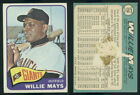 Vintage Willie Mays Baseball Card Timeline: 1951-1974 100