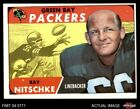 Ray Nitschke Cards, Rookie Card and Autographed Memorabilia Guide 9