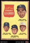 Don Drysdale Cards and Autographed Memorabilia Guide 3
