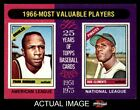 Roberto Clemente Cards, Rookie Card and Autographed Memorabilia Guide 3