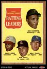 Roberto Clemente Cards, Rookie Card and Autographed Memorabilia Guide 8