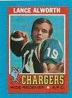 1971 Topps Football Cards 17