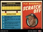 Willie Stargell Cards, Rookie Card and Autographed Memorabilia Guide 11