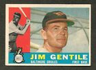 1960 Topps VIP Set Continues Long Standing National Convention Tradition 22