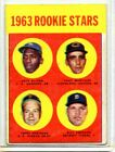 Top 10 Baseball Rookie Cards of the 1960s 18