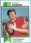 1973 Topps Football Cards 9