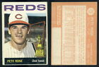 (34308) 1964 Topps 125 Pete Rose Reds-VGX