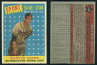 2014 Topps All-Star Game Baseball Prints 13