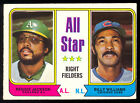 Billy Williams Cards, Rookie Card and Autographed Memorabilia Guide 7