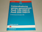 Workshop Manual Maintenance in detail Audi 100 200 C3 44 Stand 04/1991