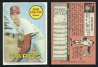 Steve Carlton Cards, Rookie Cards and Autographed Memorabilia Guide 9