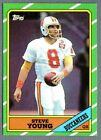 Steve Young Football Cards: Rookie Cards Checklist and Buying Guide 6