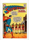 The Super Guide to Collecting Superman 36