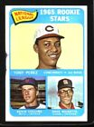 Tony Perez Cards, Rookie Card and Autographed Memorabilia Guide 14