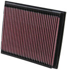 KN Replacement Air Filter Land Rover Discovery 2 25d 1999  2004
