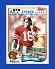 1982 Topps Football Cards 11