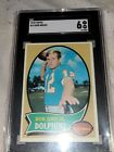 Bob Griese Cards, Rookie Card and Autographed Memorabilia Guide 22