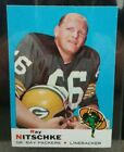 Ray Nitschke Cards, Rookie Card and Autographed Memorabilia Guide 7