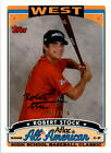 2006 Bowman Draft Picks and Prospects Baseball Cards 12