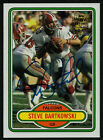2013 Topps Archives Football Fan Favorites Autographs Guide 66