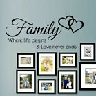 Med Family Wall Love Quote Where life begins Vinyl Sticker Art Home Mural Decal