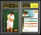 Rafael Nadal Tennis Cards, Rookie Cards and Autographed Memorabilia Guide 17