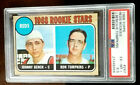 Top 1968 Baseball Cards to Collect 24