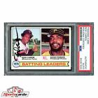 Rod Carew Cards, Rookie Cards and Autographed Memorabilia Guide 43
